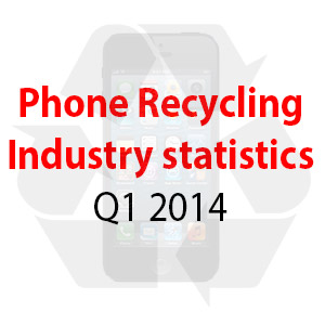 Phone recycling industry stats