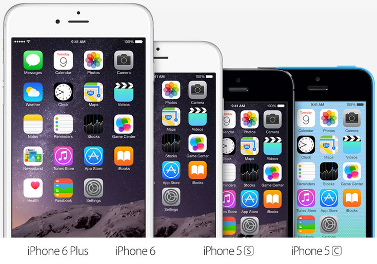 iPhone 6 Plus and iPhone 6 size comparison to iPhone 5c and iPhone 5c