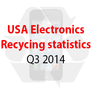 USA Electronics and Phone Recycling Industry stats Q3 2014