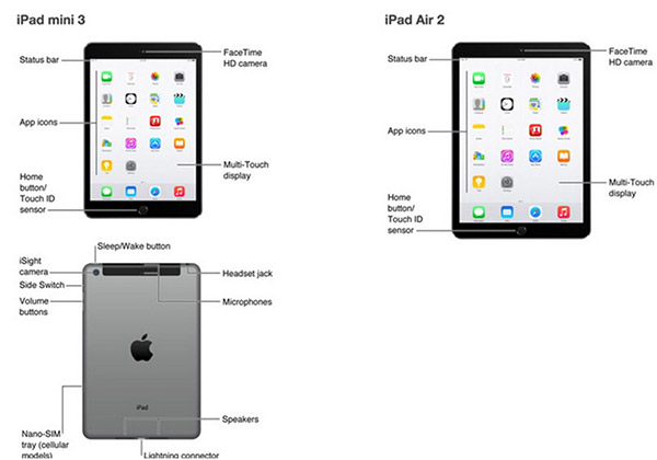 iPad Air 2 details leaked ahead of launch event